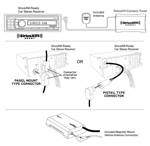 siriusxm sxv300v1 connect vehicle tuner compatible with stereos rh bobscb com siemens sirius 3rw40 wiring diagram Simple Wiring Diagrams