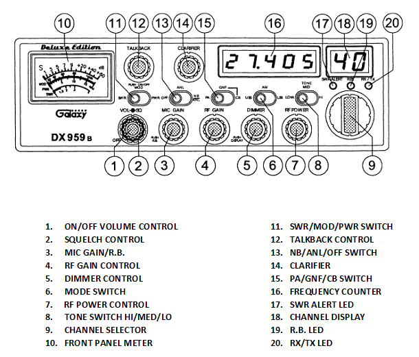 galaxy dx 959 service manual
