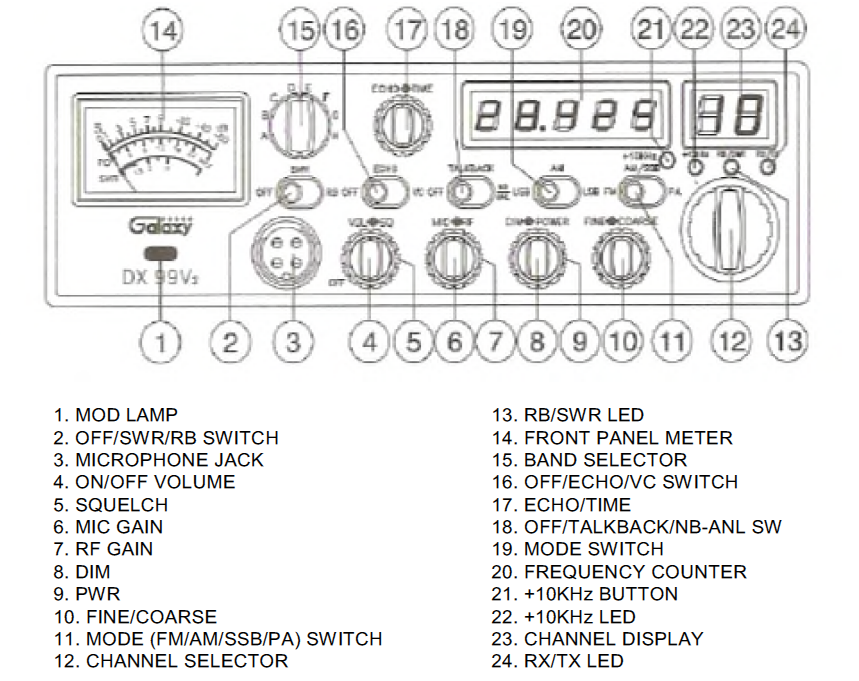 Galaxy (DX 99V2) - AM/FM/USB/LSB/PA, Black, 10 Meter Amateur