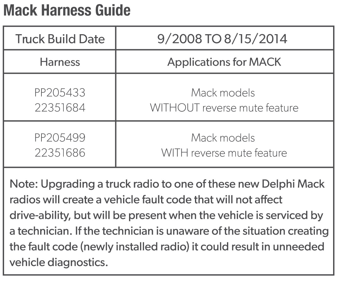 mack truck radio harness mack free engine image for user manual